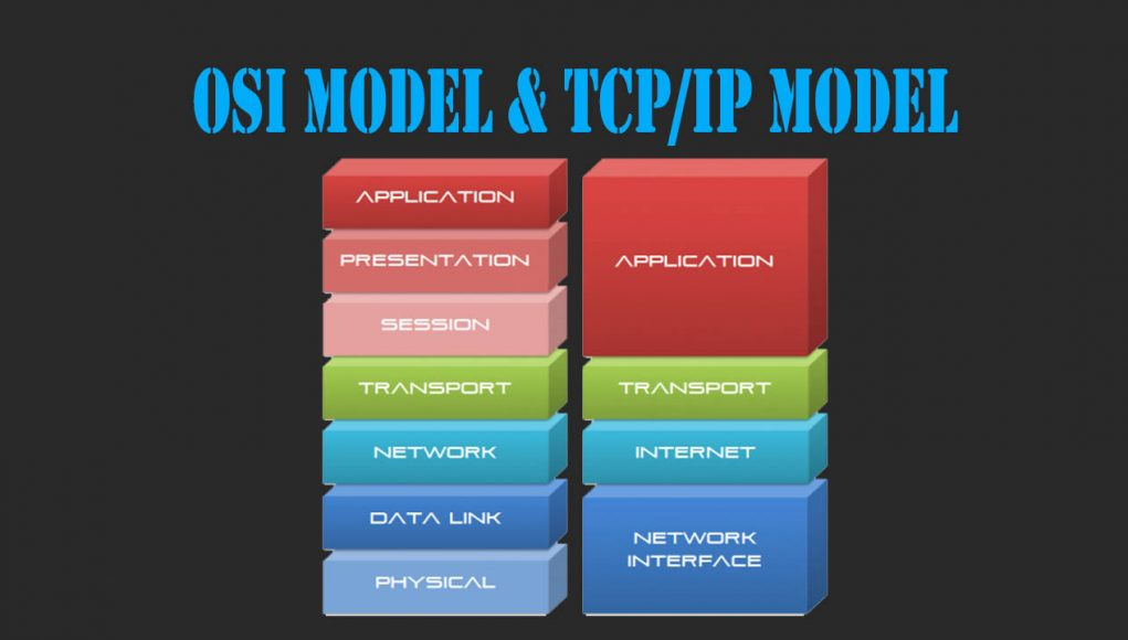 OSI model vs TCP/IP Model ( Comparison )