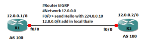 what is eigrp networking